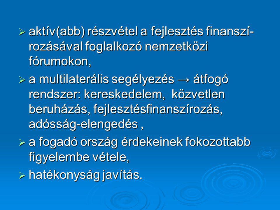 C) Az EU fejlesztéspolitikája  A világ legnagyobb donora – 55%  Az EU ezredfordulót követő fejlesztés- politikájának elvei, gyakorlata, működési mechanizmusa és az EU Afrika- stratégiája  Az EU-s tagság milyen lehetőségeket kínál a magyar NEFE számára, hol és hogyan tudunk bekapcsolódni az EU fejlesztési mechanizmusaiba