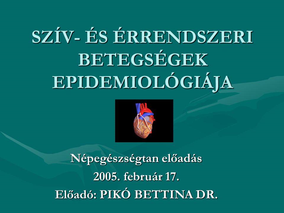 SZÍV- ÉS ÉRRENDSZERI BETEGSÉGEK EPIDEMIOLÓGIÁJA Népegészségtan előadás 2005. február 17. Előadó: PIKÓ BETTINA DR.