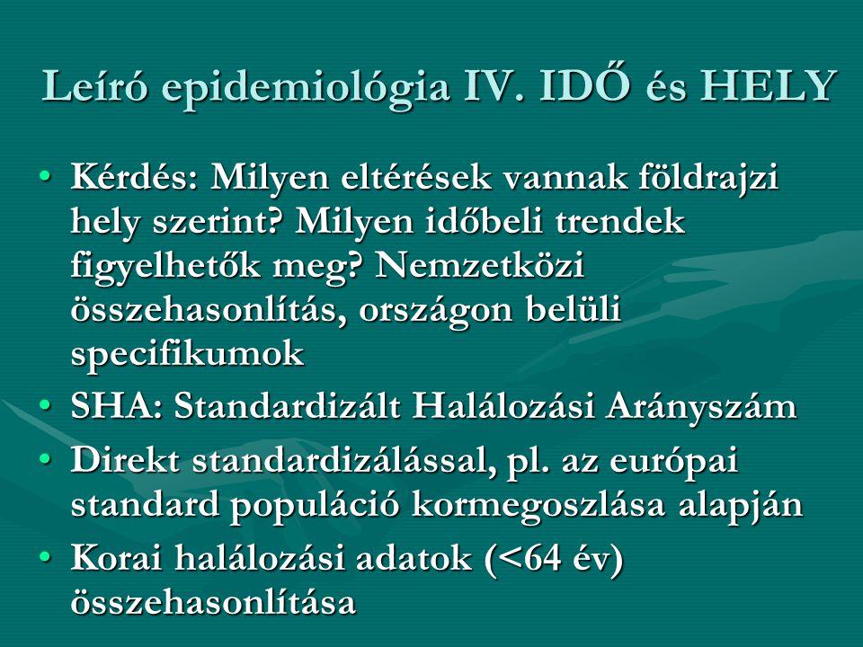 Leíró epidemiológia IV.IDŐ és HELY Kérdés: Milyen eltérések vannak földrajzi hely szerint.