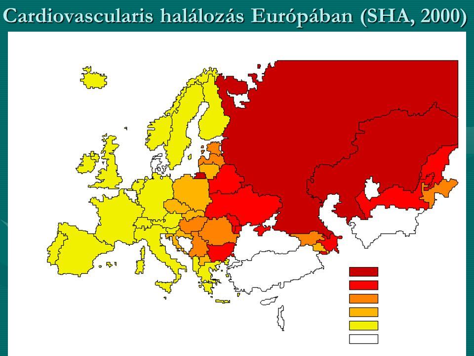 Cardiovascularis halálozás Európában (SHA, 2000)