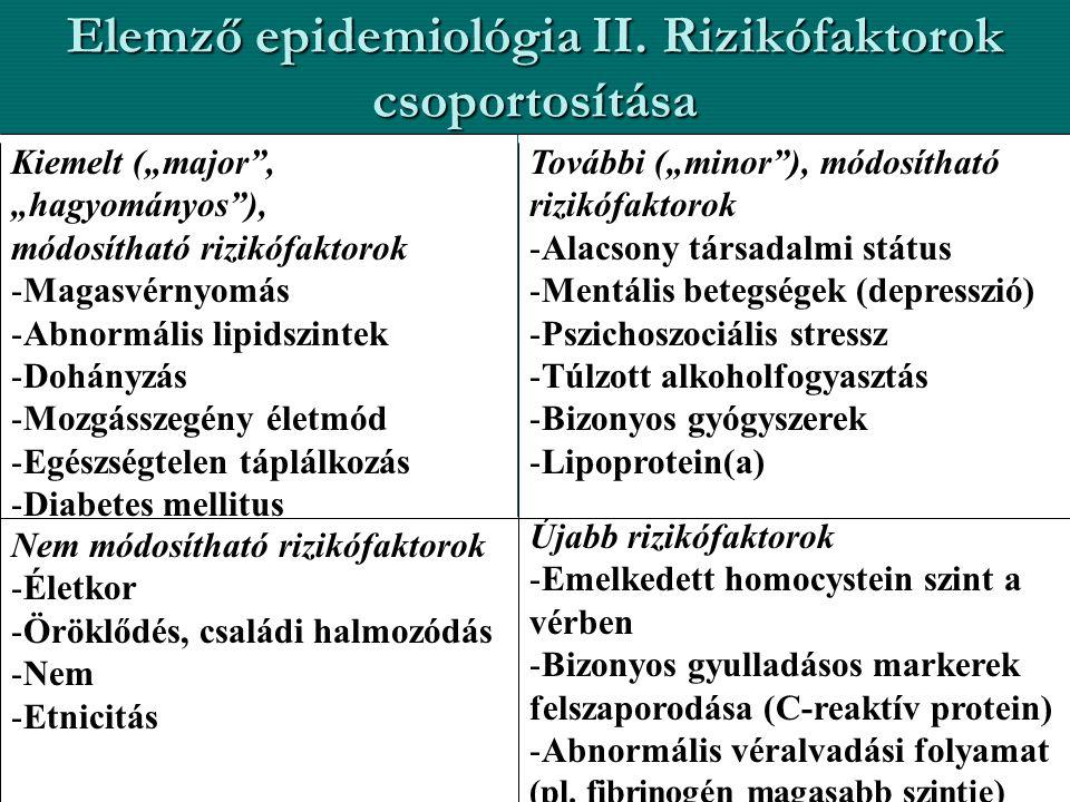 Elemző epidemiológia II.