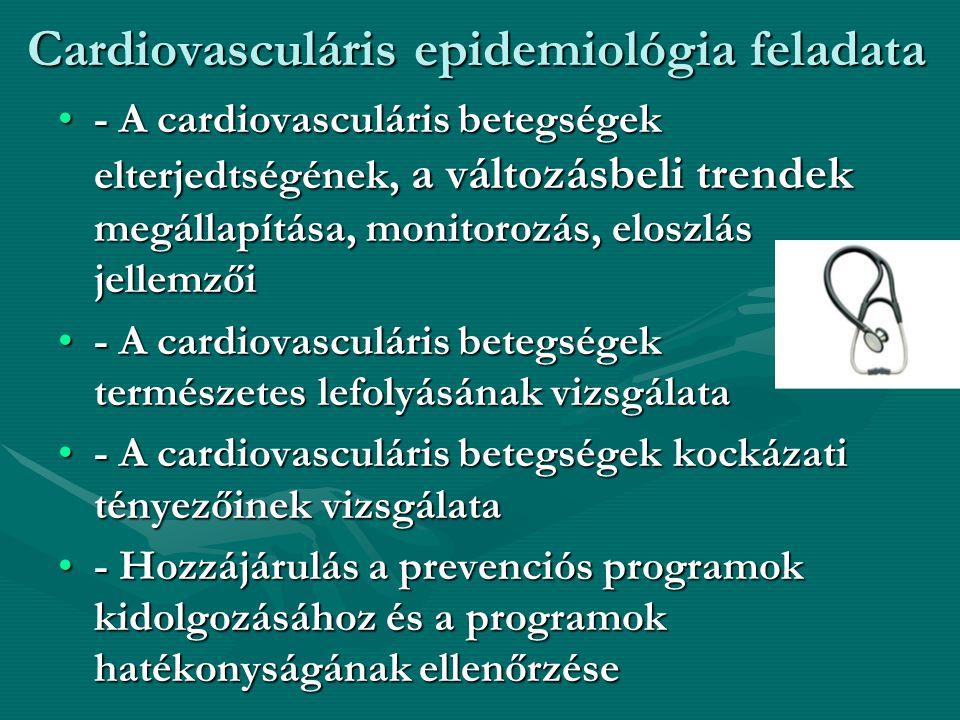 Cardiovasculáris epidemiológia feladata - A cardiovasculáris betegségek elterjedtségének, a változásbeli trendek megállapítása, monitorozás, eloszlás jellemzői- A cardiovasculáris betegségek elterjedtségének, a változásbeli trendek megállapítása, monitorozás, eloszlás jellemzői - A cardiovasculáris betegségek természetes lefolyásának vizsgálata- A cardiovasculáris betegségek természetes lefolyásának vizsgálata - A cardiovasculáris betegségek kockázati tényezőinek vizsgálata- A cardiovasculáris betegségek kockázati tényezőinek vizsgálata - Hozzájárulás a prevenciós programok kidolgozásához és a programok hatékonyságának ellenőrzése- Hozzájárulás a prevenciós programok kidolgozásához és a programok hatékonyságának ellenőrzése