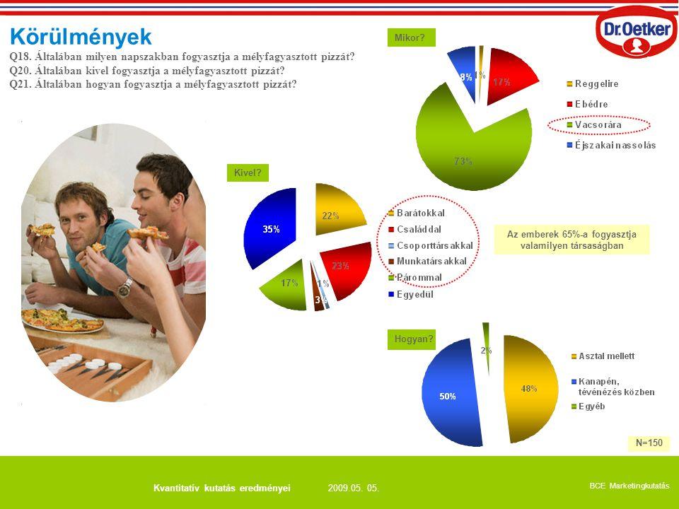 2009.05. 05. BCE Marketingkutatás Kvantitatív kutatás eredményei Körülmények Mikor? N=150 Hogyan? Az emberek 65%-a fogyasztja valamilyen társaságban Q