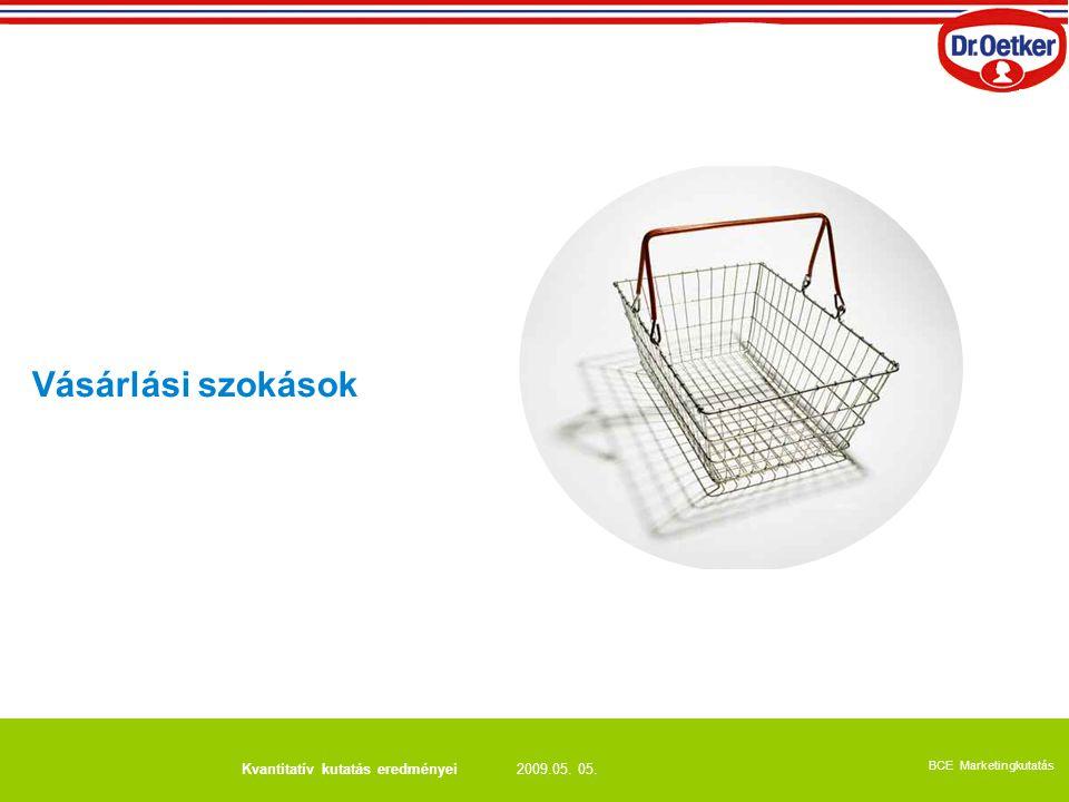 2009.05. 05. BCE Marketingkutatás Kvantitatív kutatás eredményei Vásárlási szokások
