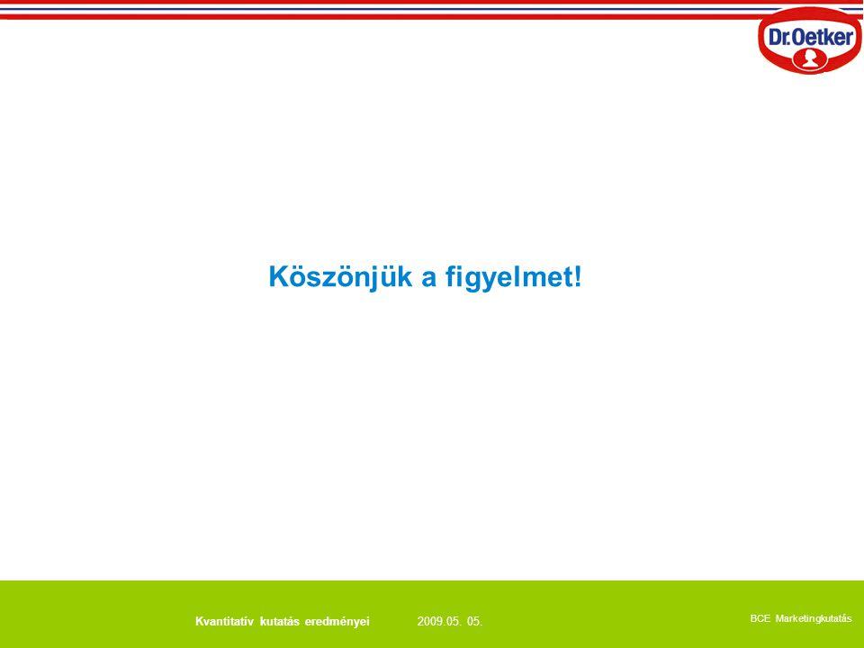 2009.05. 05. BCE Marketingkutatás Kvantitatív kutatás eredményei Köszönjük a figyelmet!