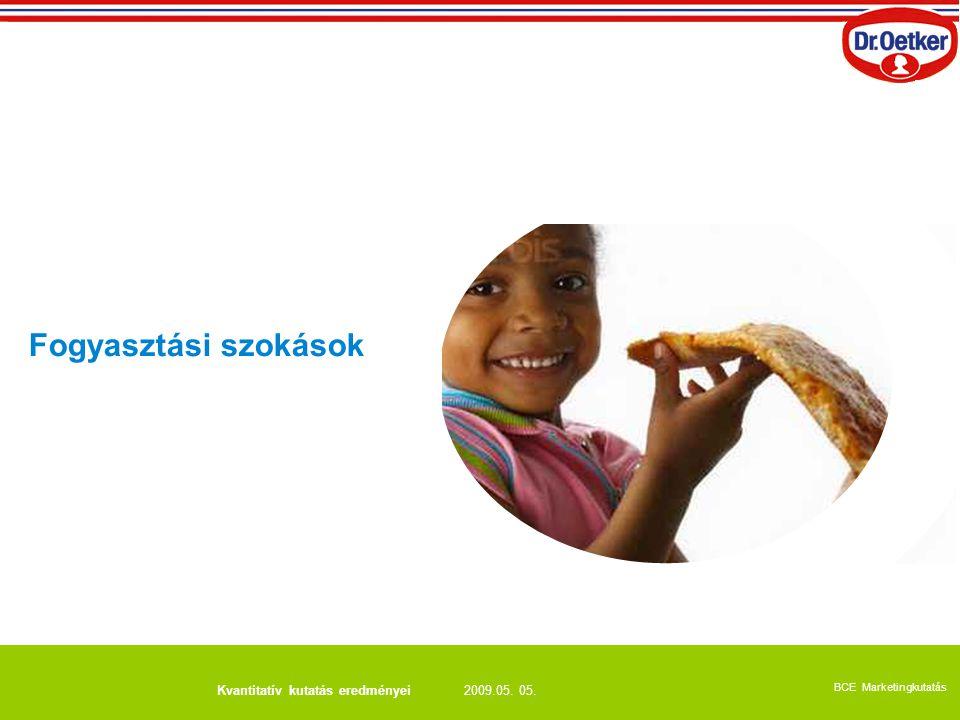 2009.05. 05. BCE Marketingkutatás Kvantitatív kutatás eredményei Fogyasztási szokások