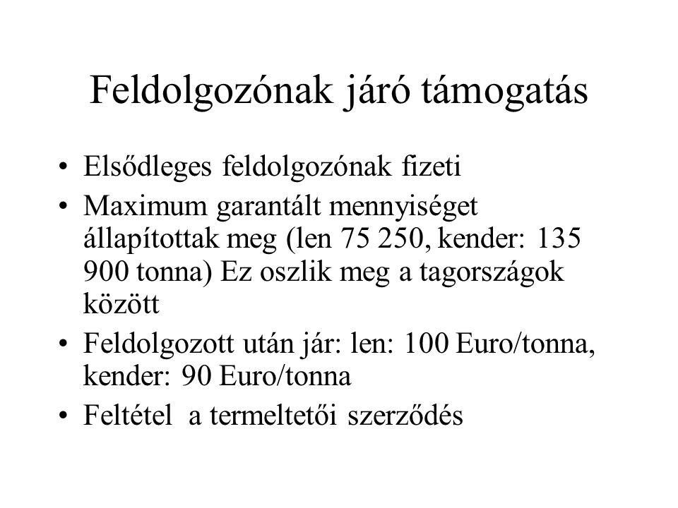 Feldolgozónak járó támogatás Elsődleges feldolgozónak fizeti Maximum garantált mennyiséget állapítottak meg (len 75 250, kender: 135 900 tonna) Ez oszlik meg a tagországok között Feldolgozott után jár: len: 100 Euro/tonna, kender: 90 Euro/tonna Feltétel a termeltetői szerződés