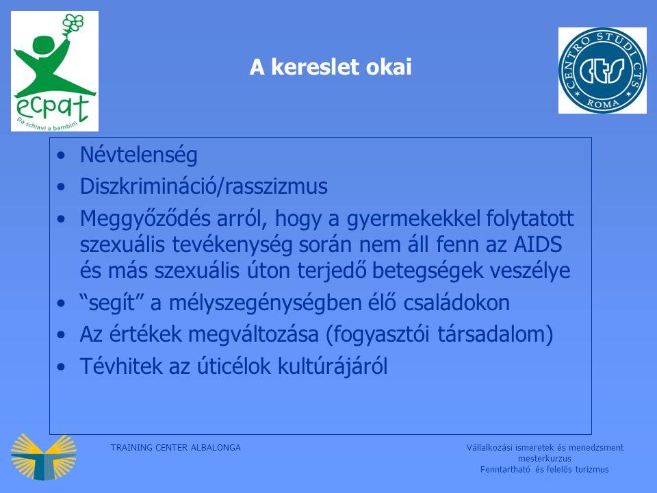 TRAINING CENTER ALBALONGAVállalkozási ismeretek és menedzsment mesterkurzus Fenntartható és felelős turizmus A kereslet okai Névtelenség Diszkrimináció/rasszizmus Meggyőződés arról, hogy a gyermekekkel folytatott szexuális tevékenység során nem áll fenn az AIDS és más szexuális úton terjedő betegségek veszélye segít a mélyszegénységben élő családokon Az értékek megváltozása (fogyasztói társadalom) Tévhitek az úticélok kultúrájáról