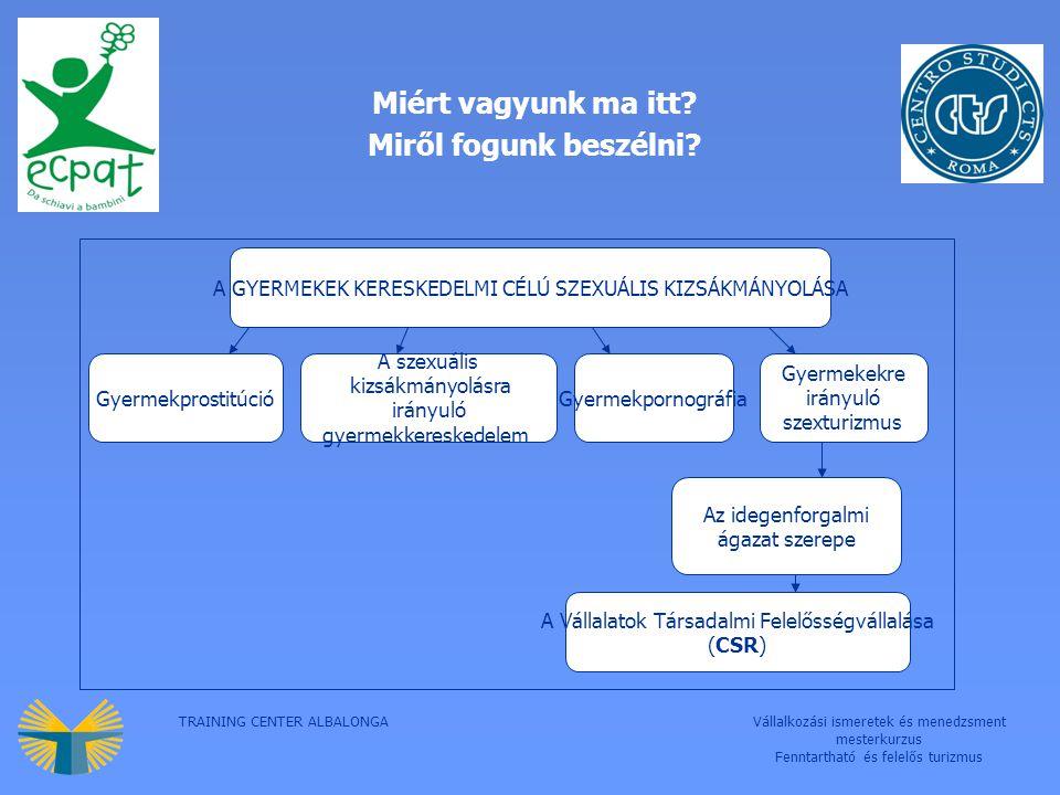 TRAINING CENTER ALBALONGAVállalkozási ismeretek és menedzsment mesterkurzus Fenntartható és felelős turizmus A GYKSZK elleni küzdelem legfontosabb állomásai -2- NEMZETI SZINTEN: 1998 (269.