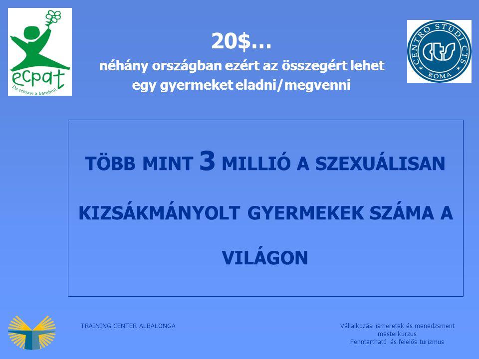 TRAINING CENTER ALBALONGAVállalkozási ismeretek és menedzsment mesterkurzus Fenntartható és felelős turizmus 269/1998 sz.