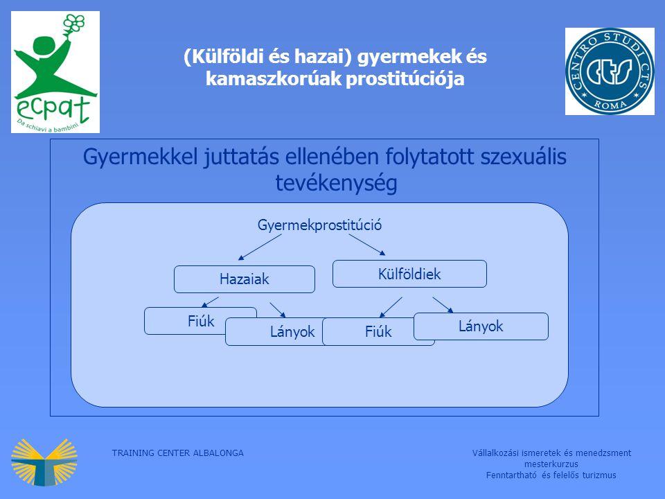 TRAINING CENTER ALBALONGAVállalkozási ismeretek és menedzsment mesterkurzus Fenntartható és felelős turizmus (Külföldi és hazai) gyermekek és kamaszkorúak prostitúciója Gyermekkel juttatás ellenében folytatott szexuális tevékenység Gyermekprostitúció Hazaiak Külföldiek Fiúk LányokFiúk Lányok