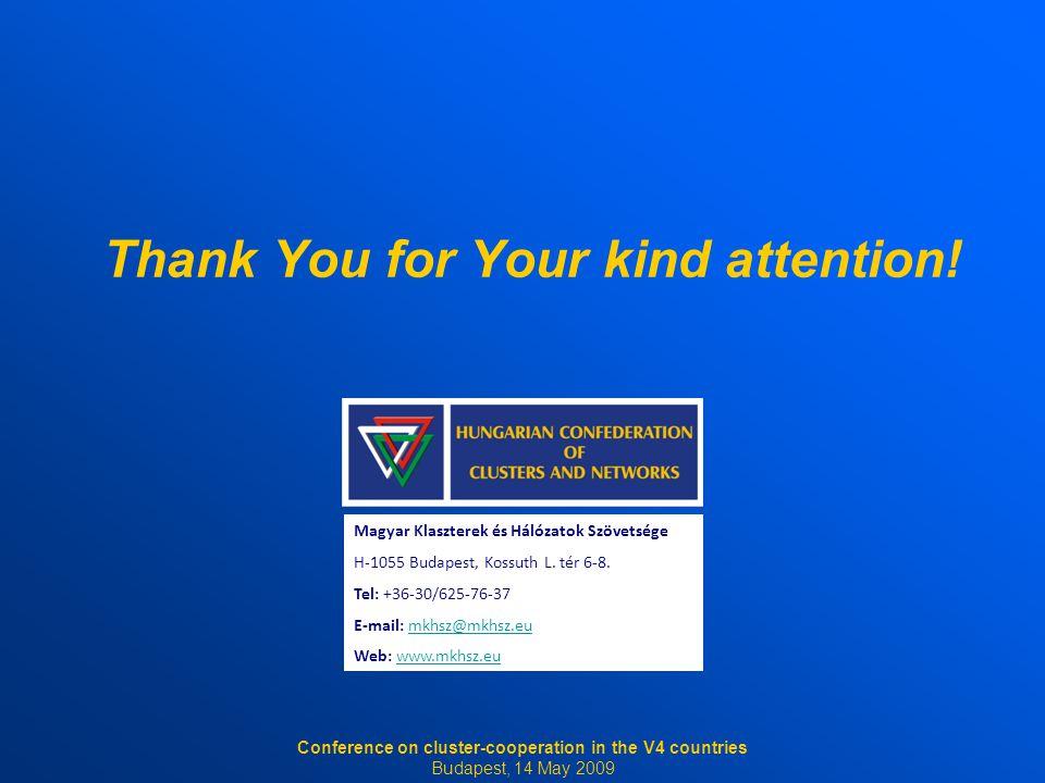 Thank You for Your kind attention! Magyar Klaszterek és Hálózatok Szövetsége H-1055 Budapest, Kossuth L. tér 6-8. Tel: +36-30/625-76-37 E-mail: mkhsz@