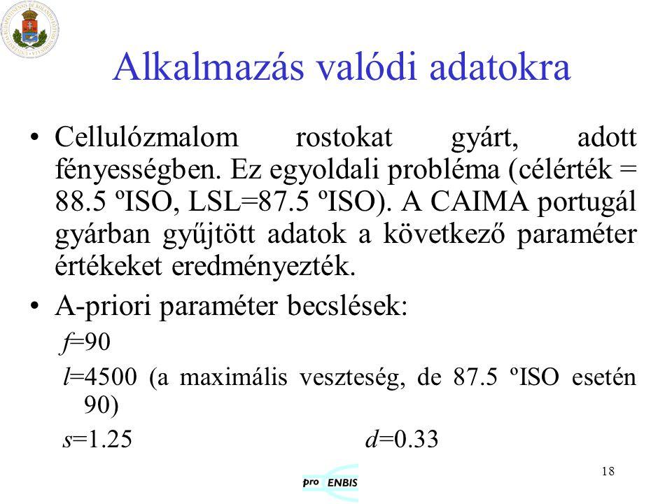 18 Alkalmazás valódi adatokra Cellulózmalom rostokat gyárt, adott fényességben. Ez egyoldali probléma (célérték = 88.5 ºISO, LSL=87.5 ºISO). A CAIMA p