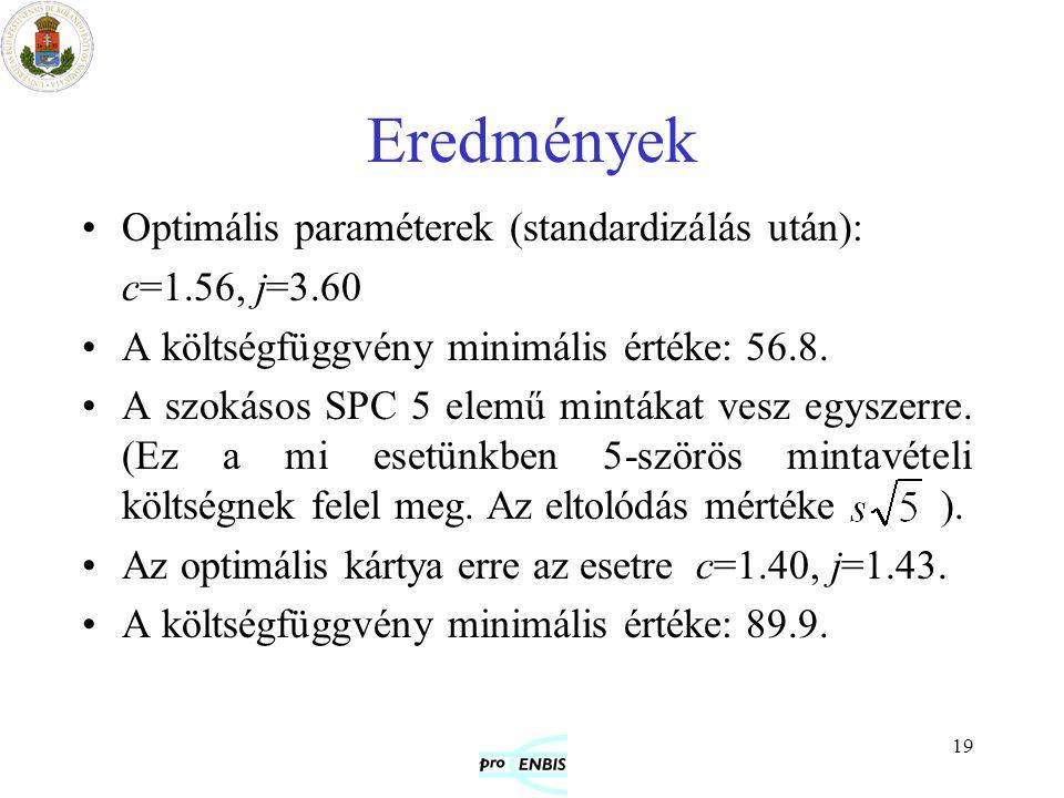 19 Eredmények Optimális paraméterek (standardizálás után): c=1.56, j=3.60 A költségfüggvény minimális értéke: 56.8. A szokásos SPC 5 elemű mintákat ve