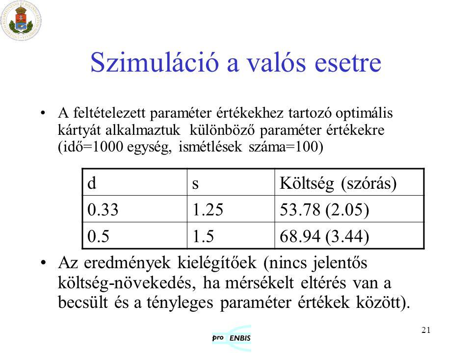 21 Szimuláció a valós esetre A feltételezett paraméter értékekhez tartozó optimális kártyát alkalmaztuk különböző paraméter értékekre (idő=1000 egység
