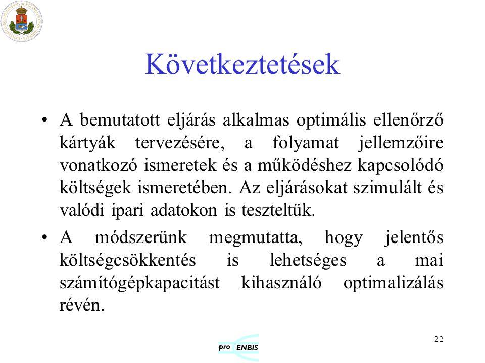 22 Következtetések A bemutatott eljárás alkalmas optimális ellenőrző kártyák tervezésére, a folyamat jellemzőire vonatkozó ismeretek és a működéshez k