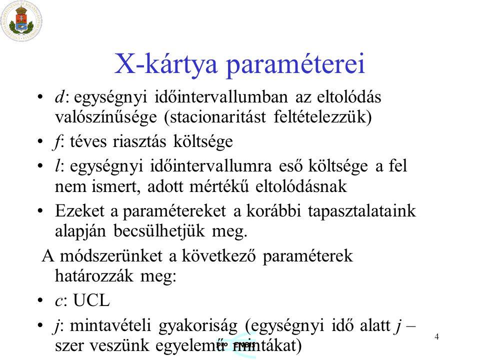 4 X-kártya paraméterei d: egységnyi időintervallumban az eltolódás valószínűsége (stacionaritást feltételezzük) f: téves riasztás költsége l: egységny