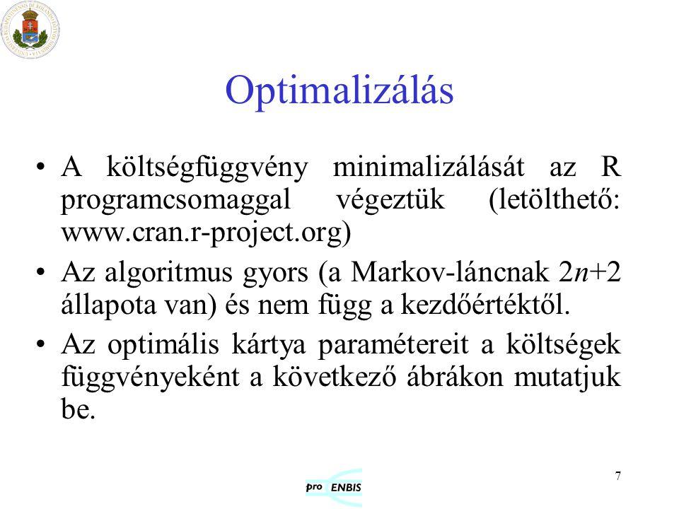 7 Optimalizálás A költségfüggvény minimalizálását az R programcsomaggal végeztük (letölthető: www.cran.r-project.org) Az algoritmus gyors (a Markov-lá