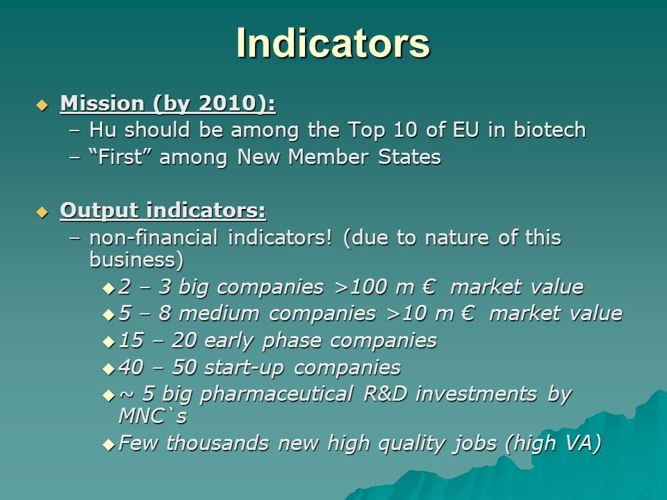 " Mission (by 2010): –Hu should be among the Top 10 of EU in biotech –""First"" among New Member States  Output indicators: –non-financial indicators!"