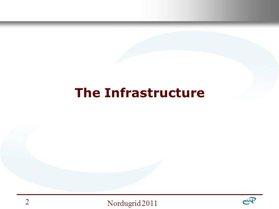 Nemzeti Információs Infrastruktúra Fejlesztési Intézet Nordugrid 2011 The Infrastructure 2