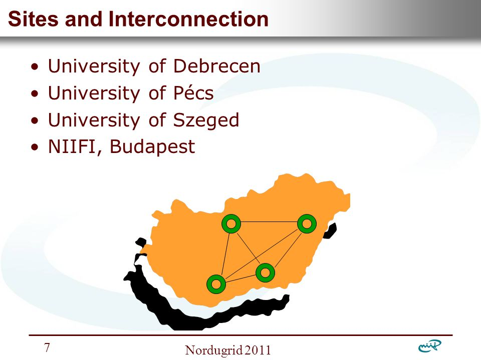 Nemzeti Információs Infrastruktúra Fejlesztési Intézet Nordugrid 2011 7 Sites and Interconnection University of Debrecen University of Pécs University of Szeged NIIFI, Budapest