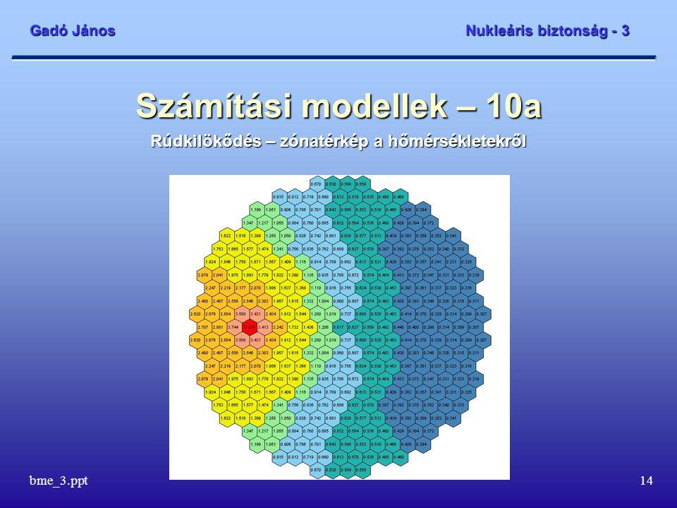 Gadó János Nukleáris biztonság - 3 bme_3.ppt14 Számítási modellek – 10a Rúdkilökődés – zónatérkép a hőmérsékletekről
