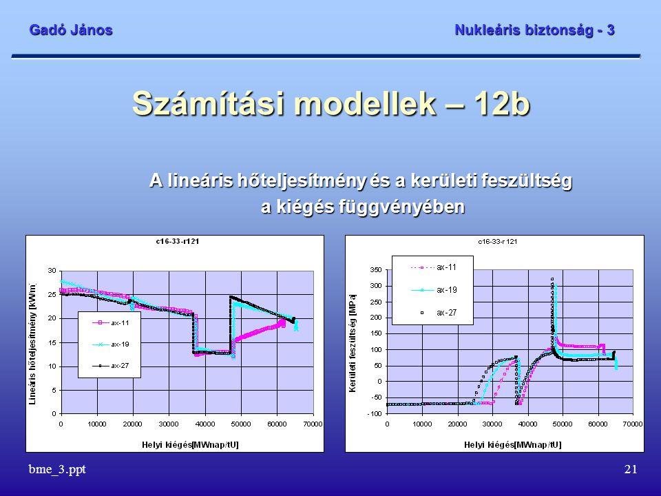 Gadó János Nukleáris biztonság - 3 bme_3.ppt21 Számítási modellek – 12b A lineáris hőteljesítmény és a kerületi feszültség a kiégés függvényében a kié