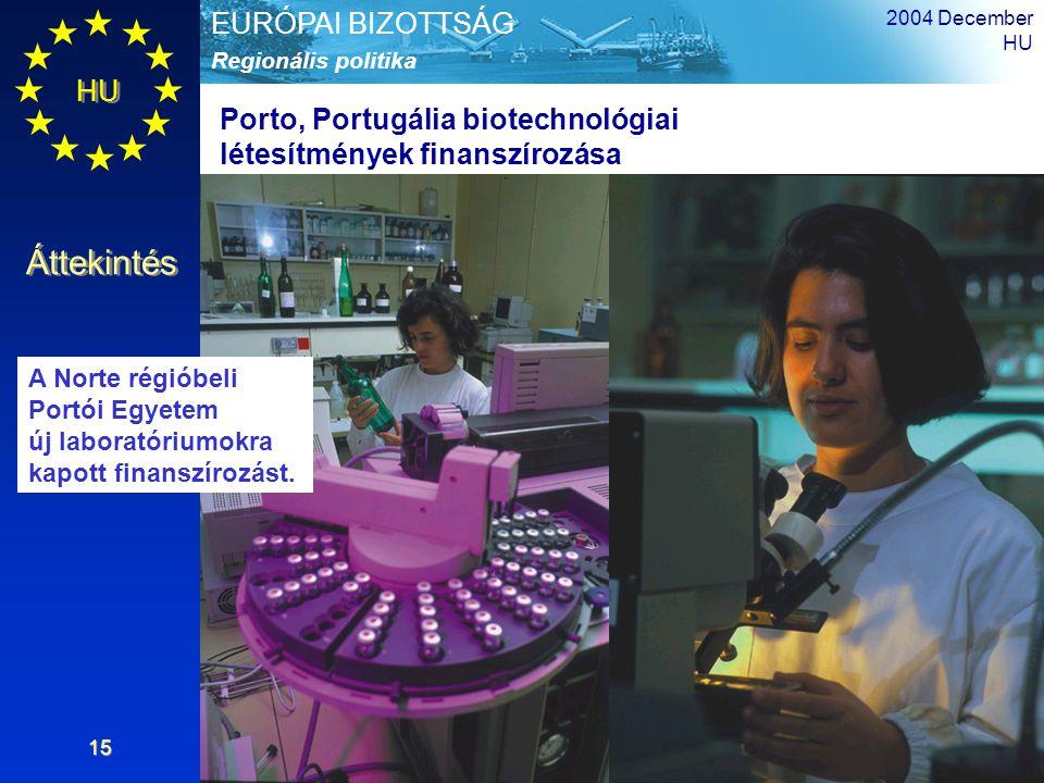 HU Áttekintés Regionális politika EURÓPAI BIZOTTSÁG 2004 December HU 15 Porto, Portugália biotechnológiai létesítmények finanszírozása A Norte régióbe