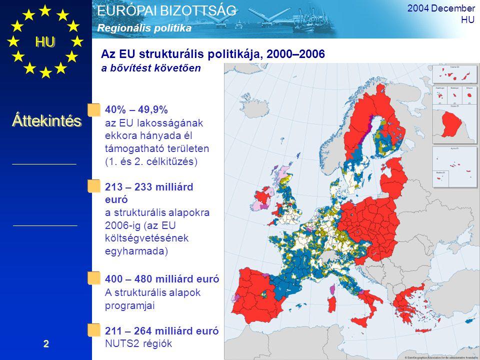 HU Áttekintés Regionális politika EURÓPAI BIZOTTSÁG 2004 December HU 2 40% – 49,9% az EU lakosságának ekkora hányada él támogatható területen (1. és 2