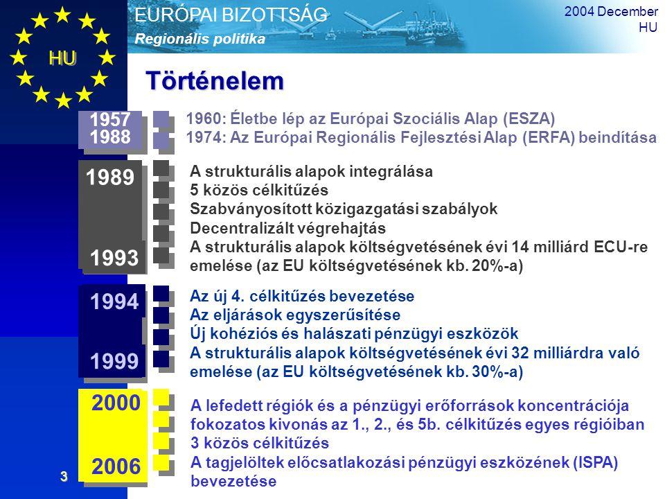 HU Áttekintés Regionális politika EURÓPAI BIZOTTSÁG 2004 December HU 3 Történelem A strukturális alapok integrálása 5 közös célkitűzés Szabványosított