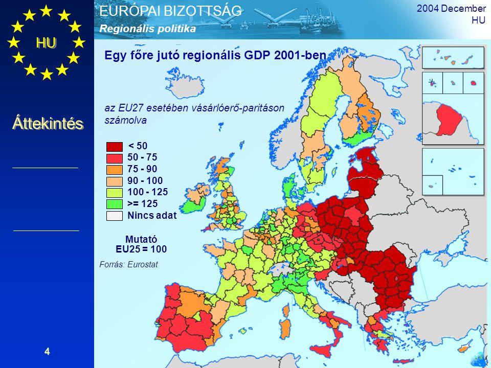 HU Áttekintés Regionális politika EURÓPAI BIZOTTSÁG 2004 December HU 5 kapcsolódó közösségi politikák:  Állami támogatások  Fenntartható fejlődés  Esélyegyenlőség  KTF  A KKV-k előmozdítása  Információs társadalom Alapok ERFA ESZA EMOGA HOPE Kohéziós Alap Az EU kohéziós politikája Vidékfejlesztés Foglalkoztatottság és társadalmi beilleszkedés Regionális fejlesztés Egyéb EU politikák és koncepciók: lisszaboni / göteborgi stratégia, bővítés, költségvetés, intézményi reform, Globális hatások: általános gazdasági fejlődés, külföldi befektetések, nemzeti politikák Az EU kohéziós politikája és alapjai Régió elemzés, többéves programozás, igazgatás, társfinanszírozás, értékelés