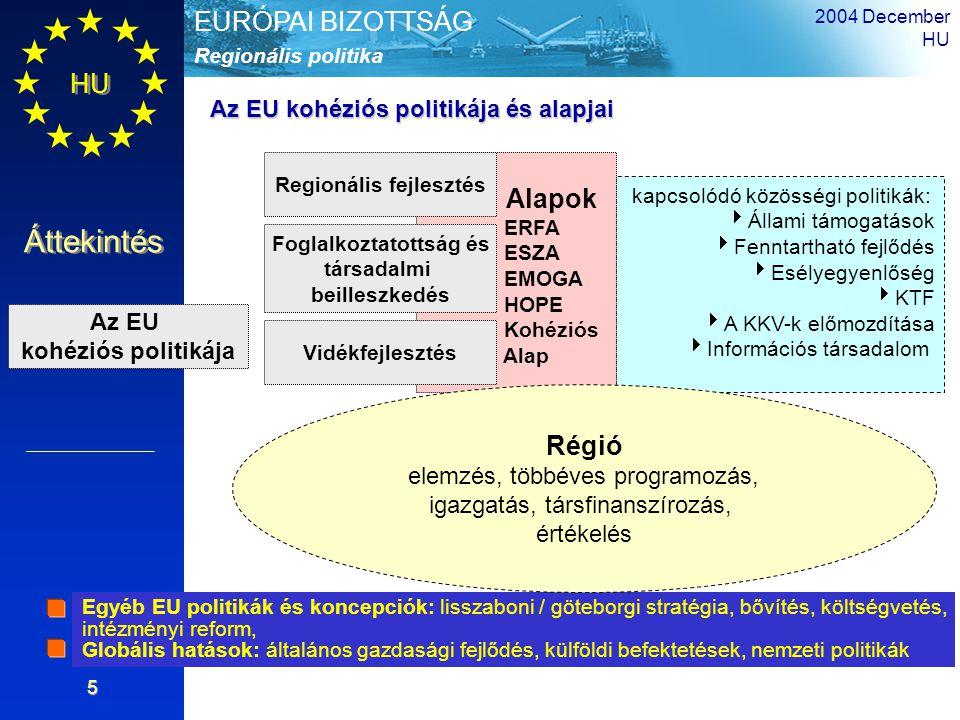 HU Áttekintés Regionális politika EURÓPAI BIZOTTSÁG 2004 December HU 6 EKSz 161 cikk 162 cikk 148 cikk 37 cikk A strukturális alapokról szóló 1260/1999/EK általános rendelet ERFA rendelet ESZA rendelet EMOGA rendelet HOPE rendelet Rendelet a Kohéziós Alapról Bizottsági rendeletek: EMOGA/SAPARD rendeletek Rendelet az információról/ nyilvánosságról Támogatható ráfordítások Pénzügyi ellenőrzés Pénzügyi korrekciók Bizottsági határozatok: Határozatok (1.