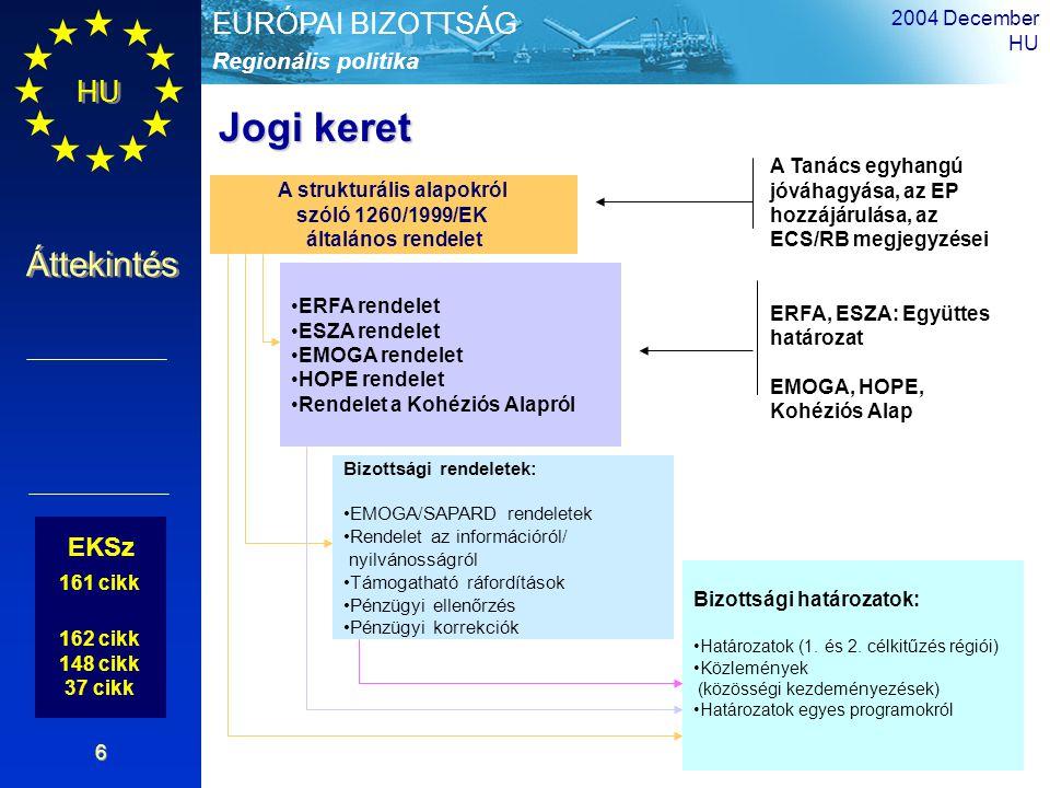 HU Áttekintés Regionális politika EURÓPAI BIZOTTSÁG 2004 December HU 17 Konvergencia célkitűzés 78,5% a legkülső régiók és térségek speciális programjait is ideértve (264 milliárd euró) Programok és pénzügyi eszközök TámogathatóságPrioritásokElőirányzatok Európai Területi Együttműködés célkitűzés 3,94% (13,2 milliárd euró) Regionális Versenyképesség 17,2% és Foglalkoztatottság célkitűzés (57,9 milliárd euró) Kohéziós politika, 2007-2013 3 célkitűzés Költségvetés: 336,1 milliárd euró (az EU GDP-jének 0,41%-a) Regionális és nemzeti programok ERFA ESZA Kohéziós Alap Az EU25 átlagának 75%-a alatti GDP/fő mutatójú régiók Statisztikai hatás: Az EU15 átlagának 75%-a alatti és az EU25 átlagának 75%-a feletti GDP/fő mutatójú régiók Az EU25 átlagának 90%-a alatti GNI/fő mutatójú tagállamok innováció környezetvédelem/ kockázat-megelőzés elérhetőség infrastruktúrák emberi erőforrások közigazgatási kapacitás közlekedés (TEH) tartós szállítás környezetvédelem megújuló energiaforrások 67,34% = 177,8 md euró 8,38% = 22,14 md euró 23,86% = 62,99 md euró Regionális programok (ERFA) és nemzeti programok (ESZA) A tagállamok javasolják a régiók listáját (NUTS1 vagy NUTS2) Fokozatos bevezetés: A 2000 és 2006 között az 1.