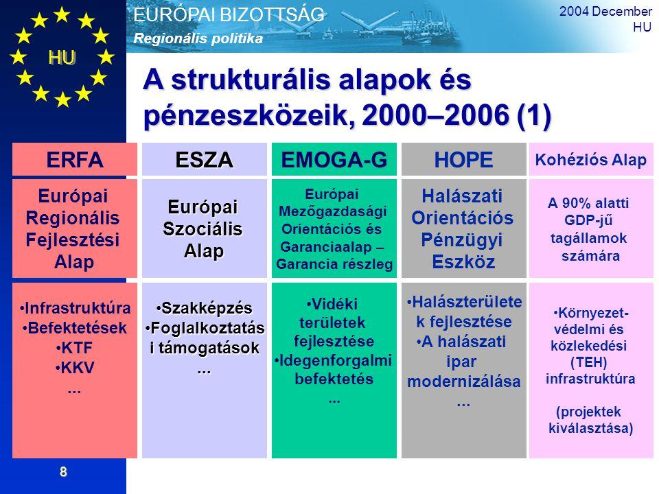 HU Áttekintés Regionális politika EURÓPAI BIZOTTSÁG 2004 December HU 9 A strukturális alapok és pénzeszközeik, 2000–2006 (2) Közösségi kezdeményezések INTERREG III EQUALLeader+ Határon átnyúló, transznacionális és régióközi együttműködés Transznacionális hálózatfej- lesztés és csere Fenntartható vidékfejleszté si stratégiák ERFA Infrastruktúra Fenntartható fejlődés Tervezés Tanulmányok Kultúra KTF KKV...