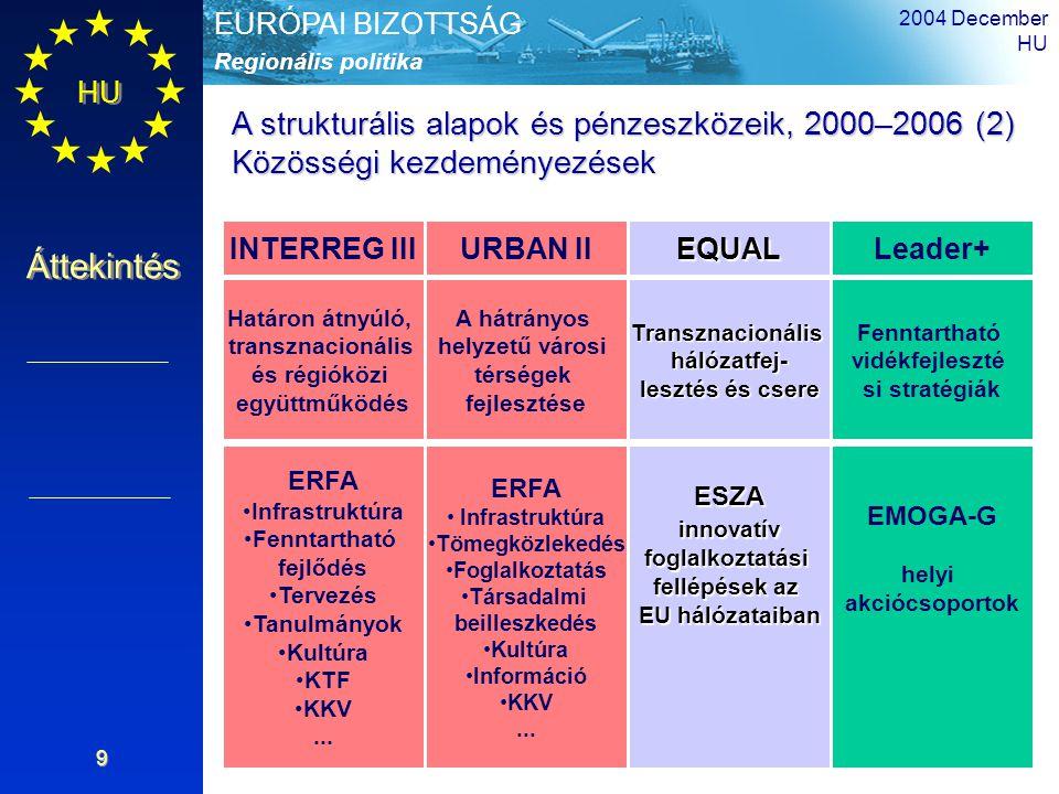HU Áttekintés Regionális politika EURÓPAI BIZOTTSÁG 2004 December HU 9 A strukturális alapok és pénzeszközeik, 2000–2006 (2) Közösségi kezdeményezések