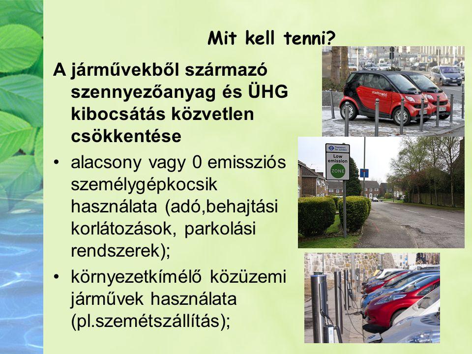 Mit kell tenni? A járművekből származó szennyezőanyag és ÜHG kibocsátás közvetlen csökkentése alacsony vagy 0 emissziós személygépkocsik használata (a