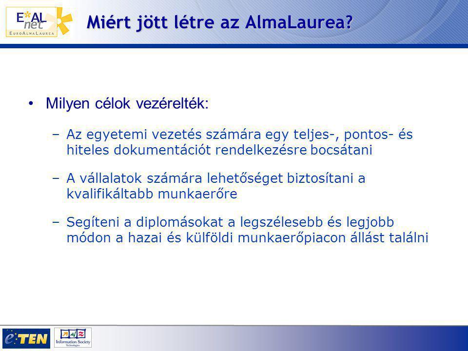 Miért jött létre az AlmaLaurea? Milyen célok vezérelték: –Az egyetemi vezetés számára egy teljes-, pontos- és hiteles dokumentációt rendelkezésre bocs