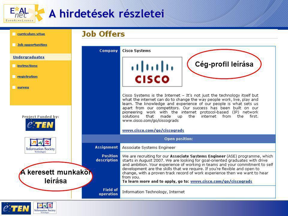 A hirdetések részletei Cég-profil leírása A keresett munkakör leírása