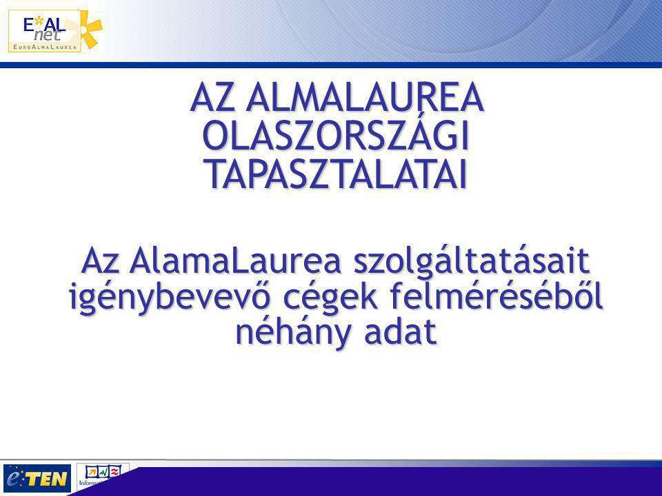 AZ ALMALAUREA OLASZORSZÁGI TAPASZTALATAI Az AlamaLaurea szolgáltatásait igénybevevő cégek felméréséből néhány adat