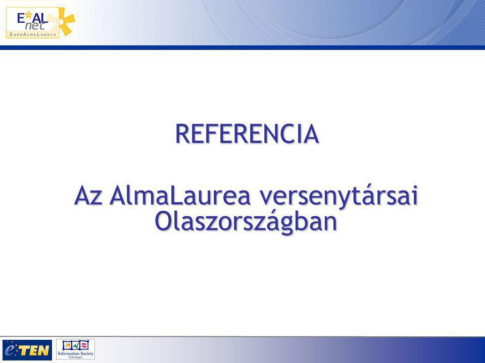 REFERENCIA Az AlmaLaurea versenytársai Olaszországban