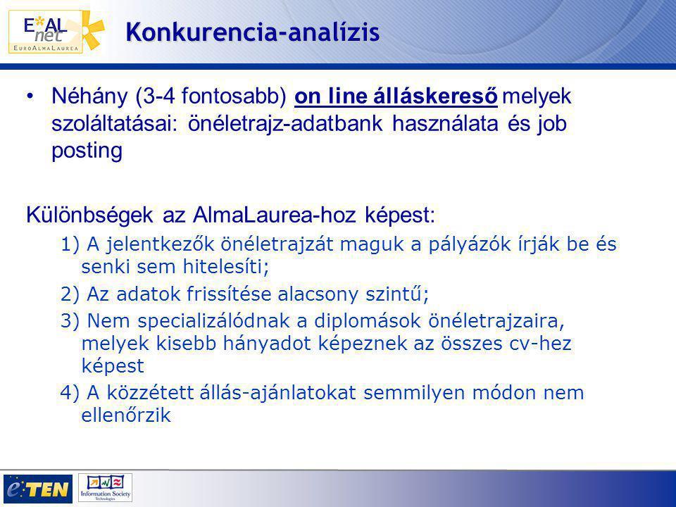 Konkurencia-analízis Néhány (3-4 fontosabb) on line álláskereső melyek szoláltatásai: önéletrajz-adatbank használata és job posting Különbségek az AlmaLaurea-hoz képest: 1) A jelentkezők önéletrajzát maguk a pályázók írják be és senki sem hitelesíti; 2) Az adatok frissítése alacsony szintű; 3) Nem specializálódnak a diplomások önéletrajzaira, melyek kisebb hányadot képeznek az összes cv-hez képest 4) A közzétett állás-ajánlatokat semmilyen módon nem ellenőrzik
