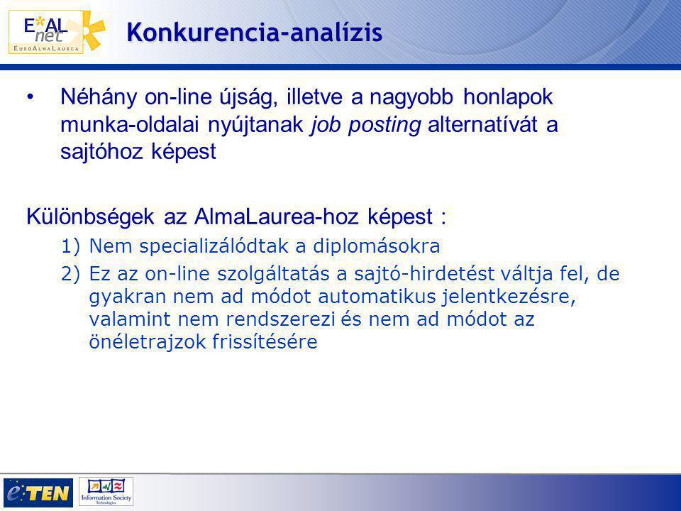 Konkurencia-analízis Néhány on-line újság, illetve a nagyobb honlapok munka-oldalai nyújtanak job posting alternatívát a sajtóhoz képest Különbségek az AlmaLaurea-hoz képest : 1)Nem specializálódtak a diplomásokra 2)Ez az on-line szolgáltatás a sajtó-hirdetést váltja fel, de gyakran nem ad módot automatikus jelentkezésre, valamint nem rendszerezi és nem ad módot az önéletrajzok frissítésére