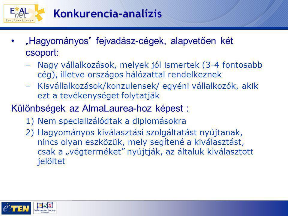 """Konkurencia-analízis """"Hagyományos fejvadász-cégek, alapvetően két csoport: –Nagy vállalkozások, melyek jól ismertek (3-4 fontosabb cég), illetve országos hálózattal rendelkeznek –Kisvállalkozások/konzulensek/ egyéni vállalkozók, akik ezt a tevékenységet folytatják Különbségek az AlmaLaurea-hoz képest : 1)Nem specializálódtak a diplomásokra 2)Hagyományos kiválasztási szolgáltatást nyújtanak, nincs olyan eszközük, mely segítené a kiválasztást, csak a """"végterméket nyújtják, az általuk kiválasztott jelöltet"""