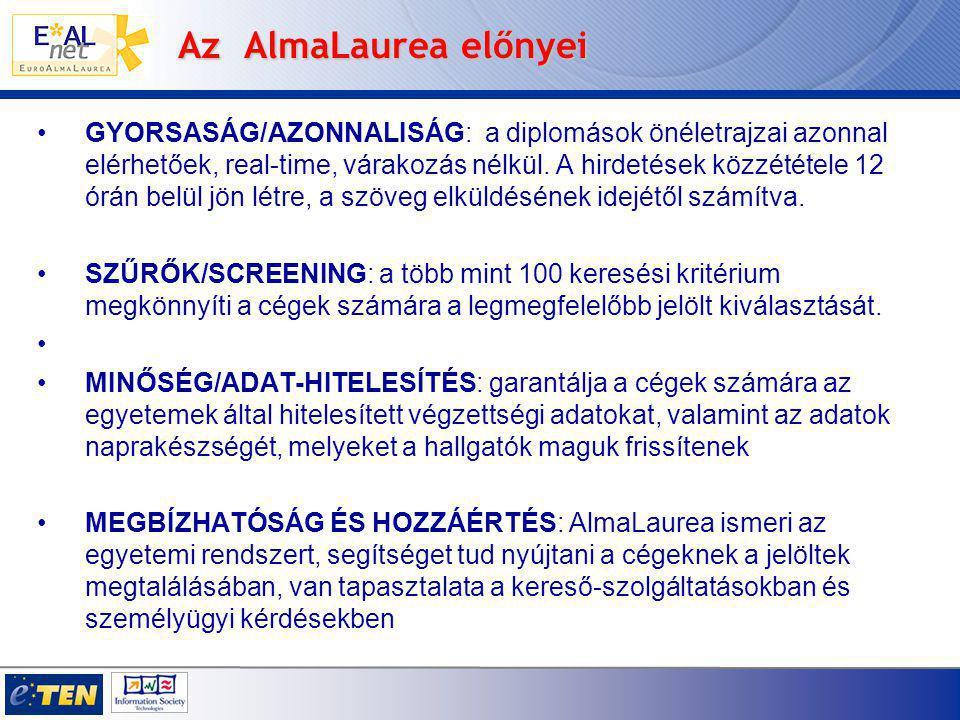 Az AlmaLaurea előnyei GYORSASÁG/AZONNALISÁG: a diplomások önéletrajzai azonnal elérhetőek, real-time, várakozás nélkül. A hirdetések közzététele 12 ór