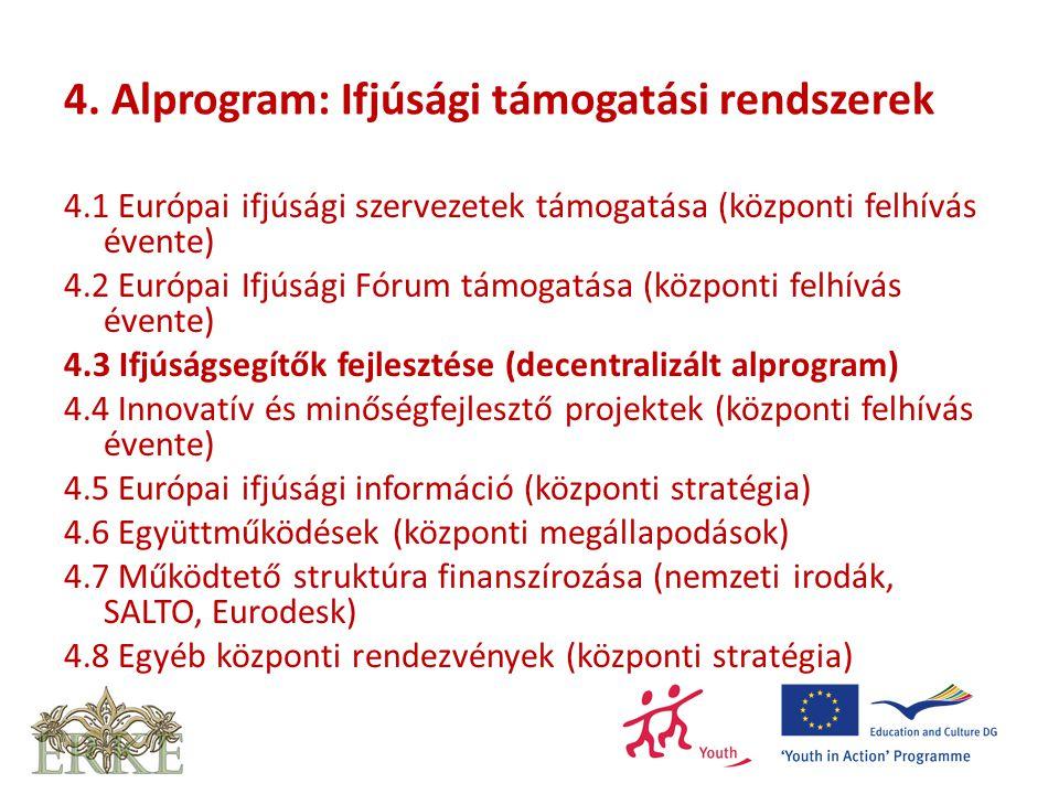 4. Alprogram: Ifjúsági támogatási rendszerek 4.1 Európai ifjúsági szervezetek támogatása (központi felhívás évente) 4.2 Európai Ifjúsági Fórum támogat