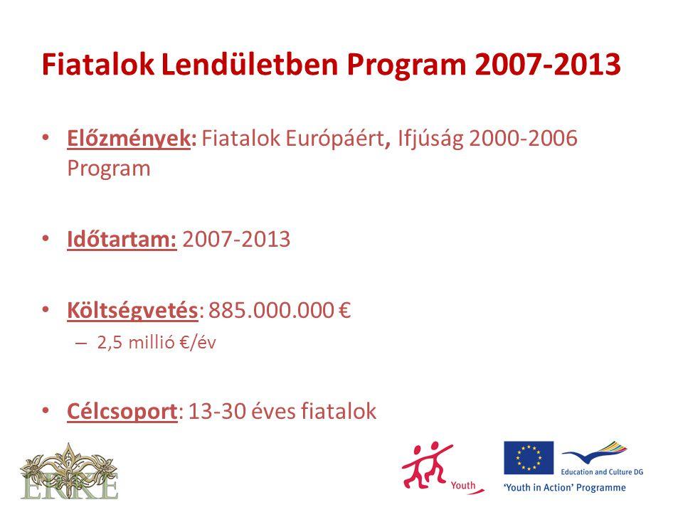 Előzmények: Fiatalok Európáért, Ifjúság 2000-2006 Program Időtartam: 2007-2013 Költségvetés: 885.000.000 € – 2,5 millió €/év Célcsoport: 13-30 éves fi