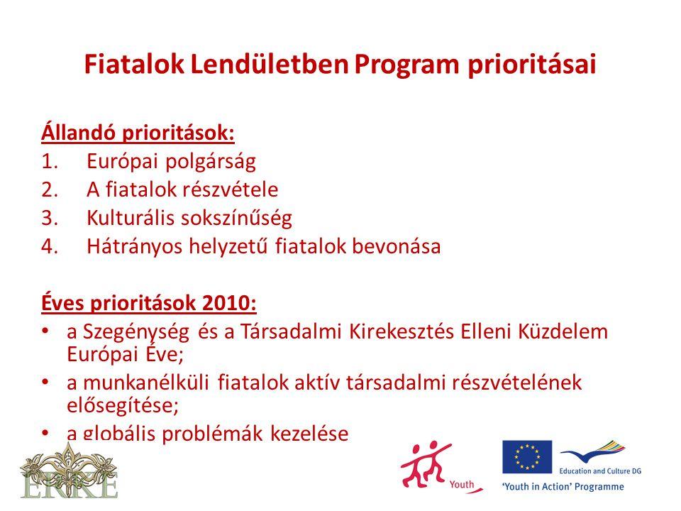 Fiatalok Lendületben Program prioritásai Állandó prioritások: 1.Európai polgárság 2.A fiatalok részvétele 3.Kulturális sokszínűség 4. Hátrányos helyze