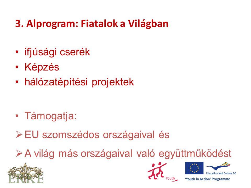 3. Alprogram: Fiatalok a Világban ifjúsági cserék Képzés hálózatépítési projektek Támogatja:  EU szomszédos országaival és  A világ más országaival