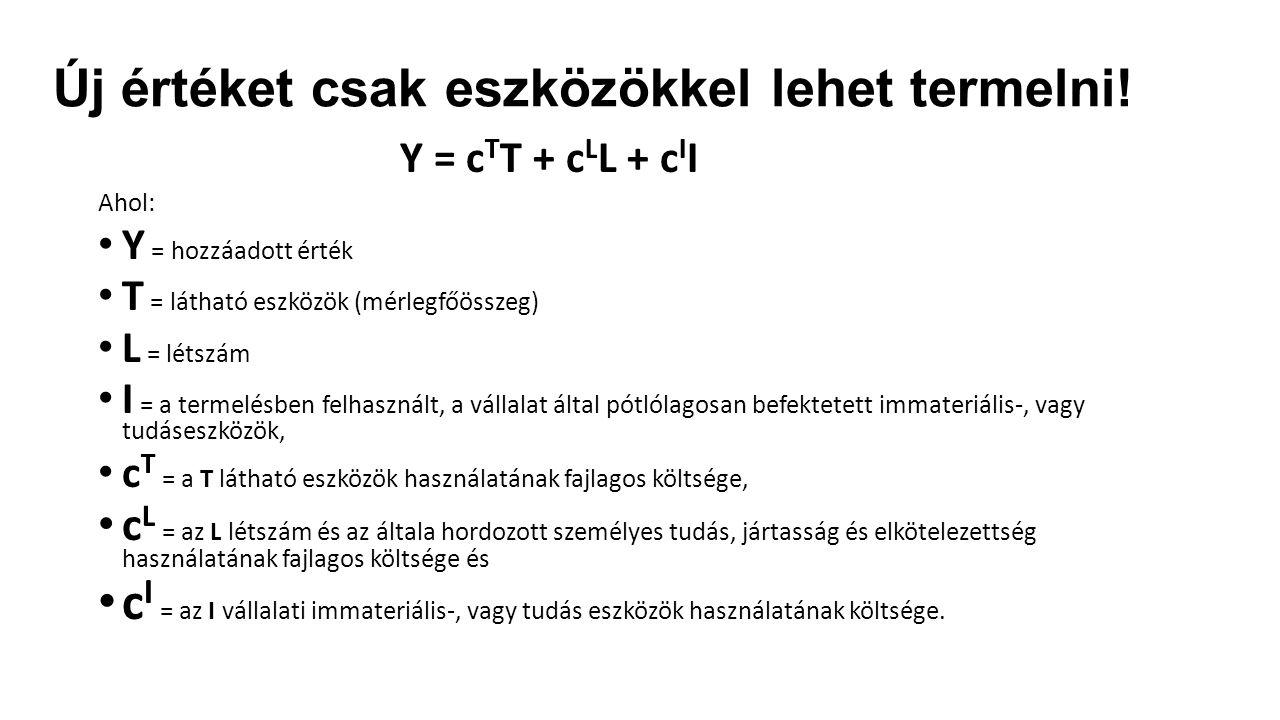 Új értéket csak eszközökkel lehet termelni! Y = c T T + c L L + c I I Ahol: Y = hozzáadott érték T = látható eszközök (mérlegfőösszeg) L = létszám I =