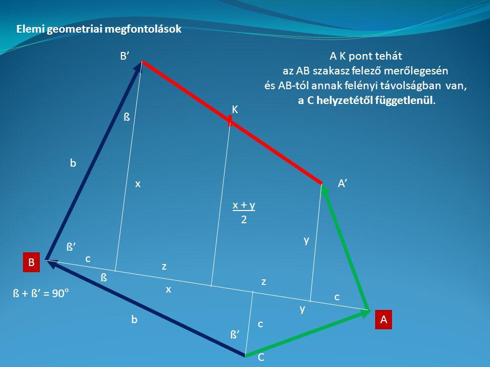 C A B A' B' K ß ß' ß b b c c x x c y y x + y 2 z z Elemi geometriai megfontolások ß + ß' = 90° A K pont tehát az AB szakasz felező merőlegesén és AB-tól annak felényi távolságban van, a C helyzetétől függetlenül.